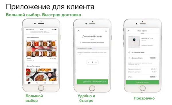 Приложение для клиента Uber Eats