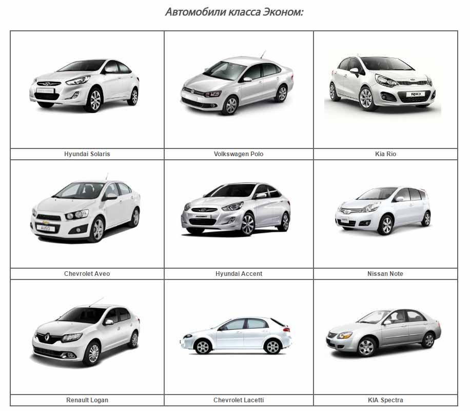 Автомобили эконом класса