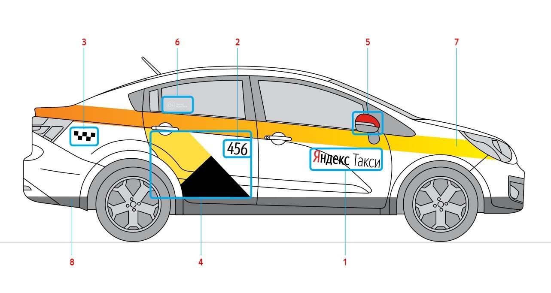 Схема оклейки Яндекс Такси