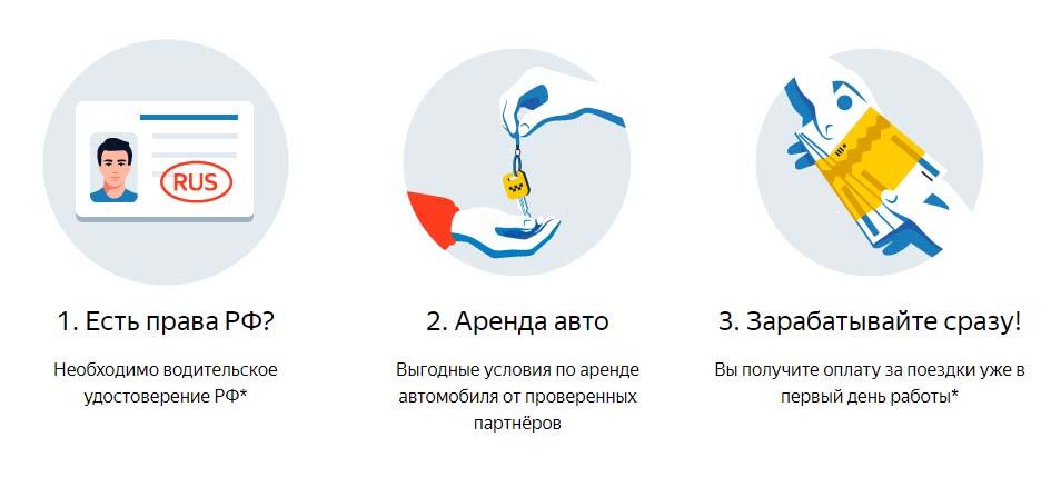 Как начать работать в Яндекс Такси