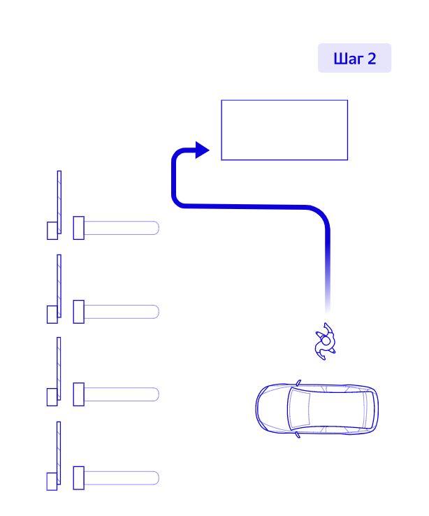 Выезд с парковки Шереметьево шаг 2